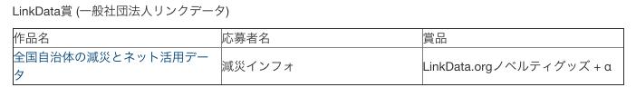スクリーンショット 2016-02-24 15.51.47