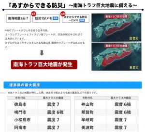 あすからできる防災〜〜南海トラフ巨大地震に備える