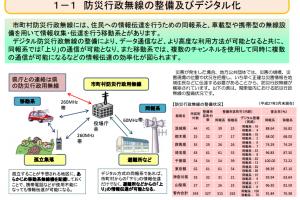 防災行政無線の整備状況(関東地方)
