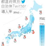 日本の自治体Twitterインフォグラフィック(2016.2版)〜県の導入率は9割間近