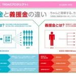【平成28年熊本地震】寄付に関するまとめ(4/30更新)