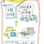 [被災された方向け]生活再建の「疑問と答え」(熊本県弁護士会ニュース<災害Q&A>より)